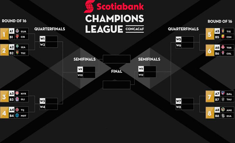 Motagua-Tijuana y Olimpia-Red Bulls en Liga de Campeones