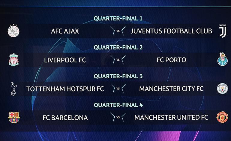 La Champions y la Fifa