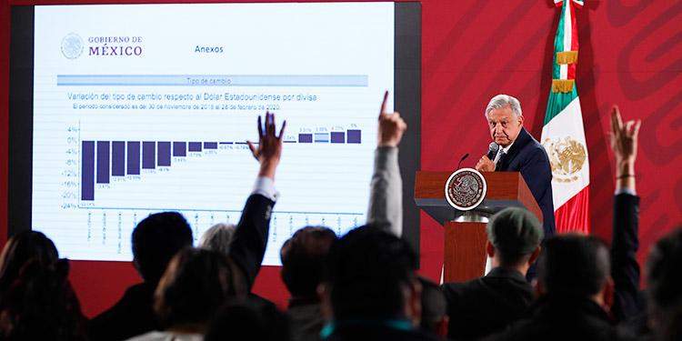 López Obrador sostiene que el peso mexicano ha resistido al coronavirus