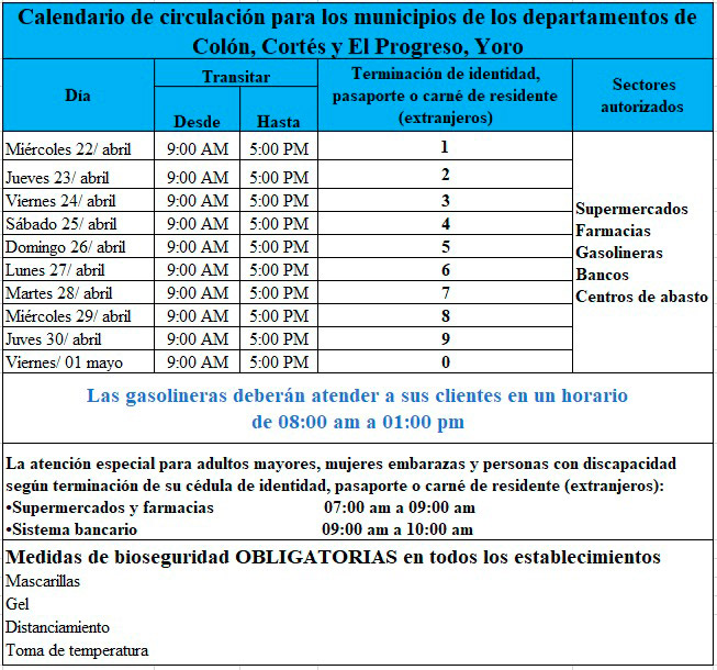 Amplían medidas de circulación en Colón, Cortés y El Progreso