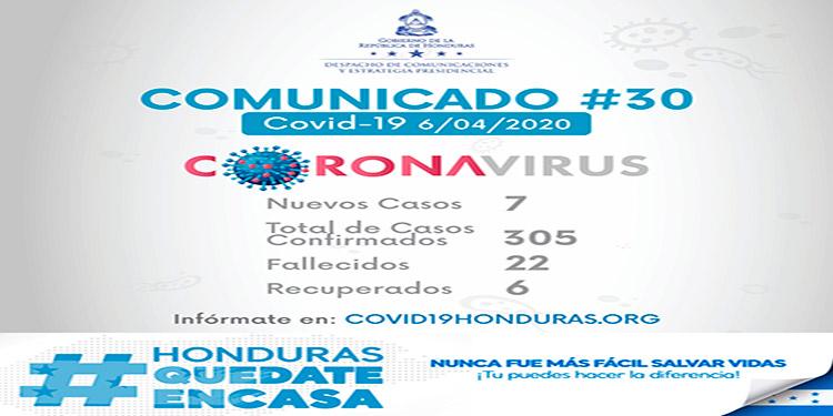De los siete nuevos casos, seis se registran en Francisco Morazán  y uno en Comayagua.