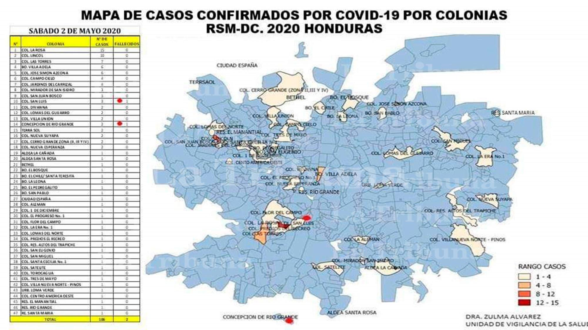 Registran 4 sectores más con casos positivos de COVID-19 en la capital; suman 47