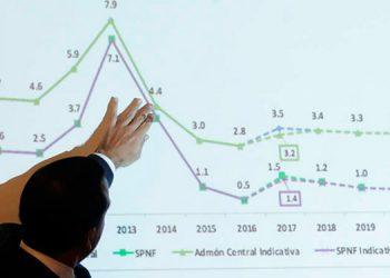 Entre 4.4 y 6.2% podría disminuir el PIB este año a causa del COVID-19