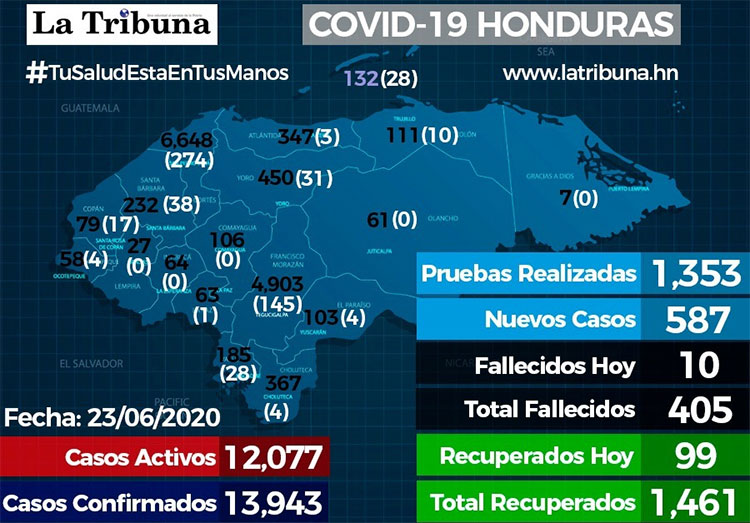 Casos Coronavirus 23/06/2020