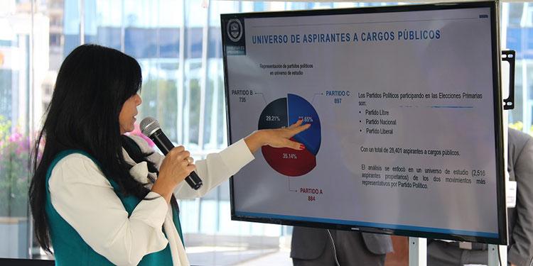SAR reporta 8,609 precandidatos con irregularidades ante el fisco