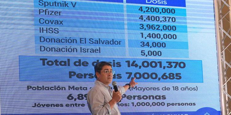 El Presidente Juan Orlando Hernández indicó que más de siete millones de hondureños serán inmunizados con las vacunas disponibles.