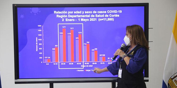 La jefa de la Región Sanitaria Departamental de Cortés, Dinorah Nolasco, enfatizó en el cuidado que se debe tener durante la celebración del Día de la Madre.