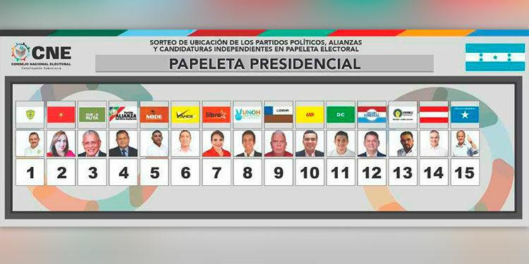 Las posiciones de los candidatos presidenciales quedaron así, de la casilla 1 a la 15: Julio César López Casaca (PAC); Kelin Ninoska Pérez Gómez (Faper); Esdras Amado López (Nueva Ruta); Romeo Vásquez Velásquez (Alianza Patriótica); Santos Rodríguez Orellana, Juan Ramón Coto (Vamos); Xiomara Castro de Zelaya (Libre); Salvador Nasralla (UNOH); Lempira Viana (Liderh); Alfonso Díaz Narváez (UD); Carlos Mauricio Portillo (DC); Marlon Escoto (Todos somos Honduras): Milton Benítez, Yani Rosenthal (Partido Liberal) y Nasry Asfura (Partido Nacional).