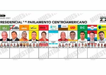 Boleta presidencial para las elecciones del 28 de noviembre del 2021.