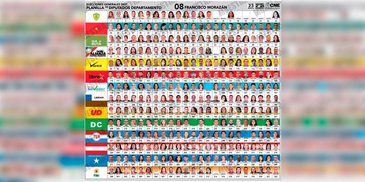 Rostros conocidos y nuevos por conocer en la enorme la papeleta, donde figuran 322 candidatos a diputados.